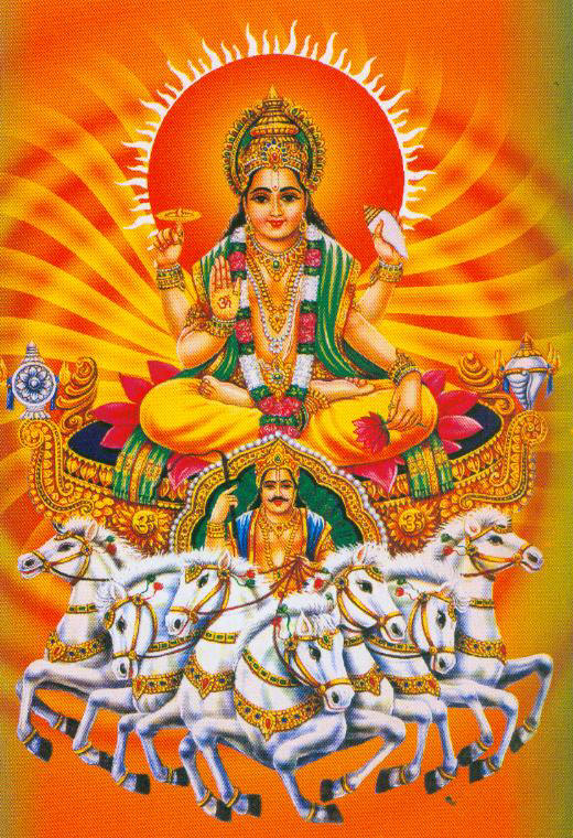 Surya Aarti in English